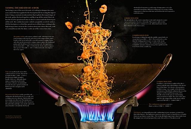 Wok y utensilios de cocina oriental - Cocinar con wok en vitroceramica ...