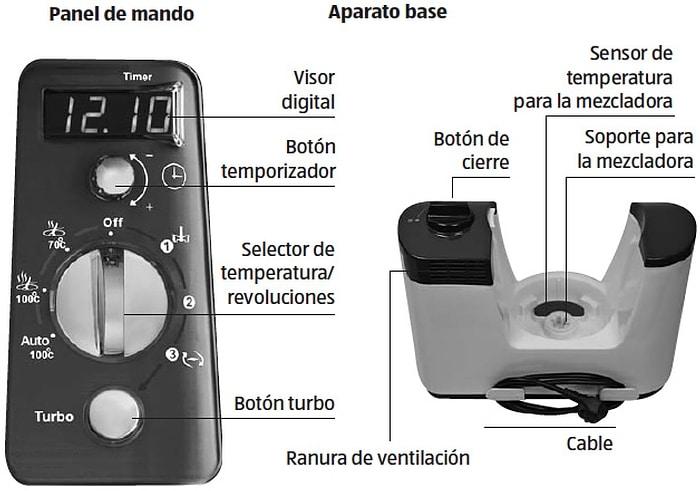 Robot de cocina alternativo a thermomix existe for Robot cocina silvercrest